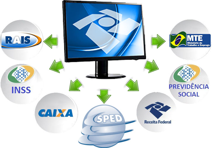 As vantagens da Certificação Digital